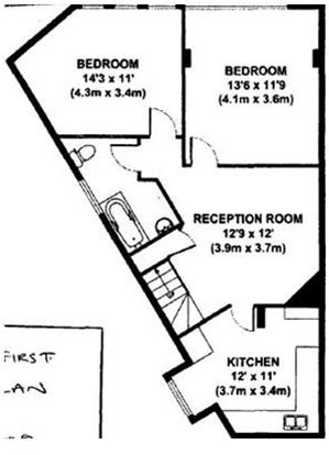 bad flat layout