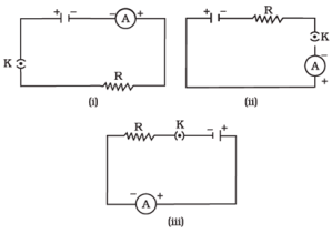 Class 10 Science chapter 12: NCERT Exemplar Solution (PartI)