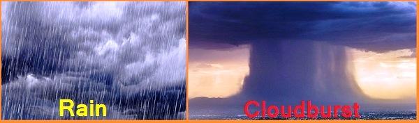 Image result for cloud burst