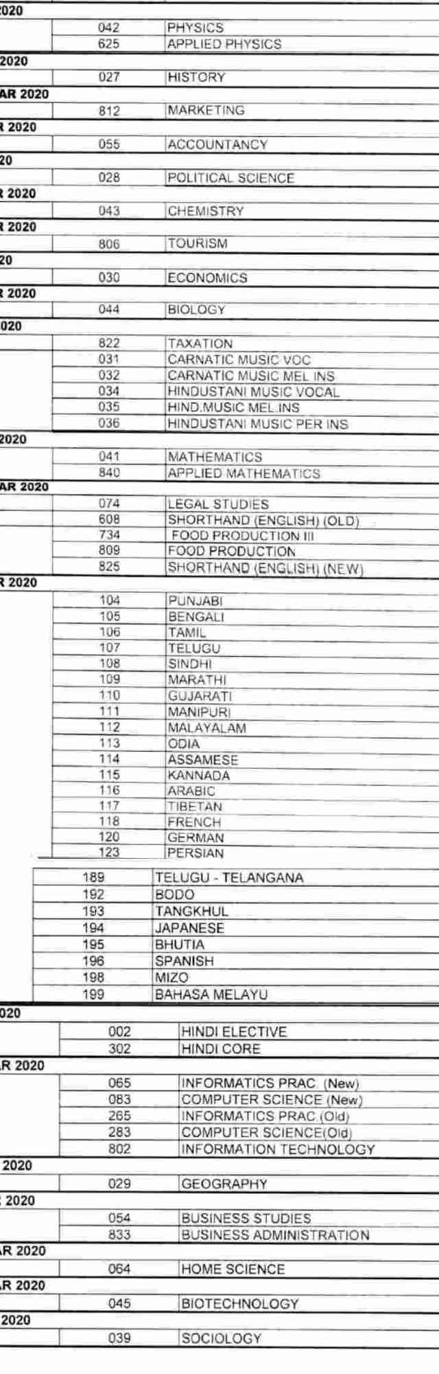 CBSE Class 12 Date Sheet 2020 Part 2