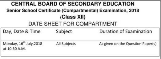 class 12 compartment exam