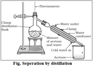 seperation by distillation