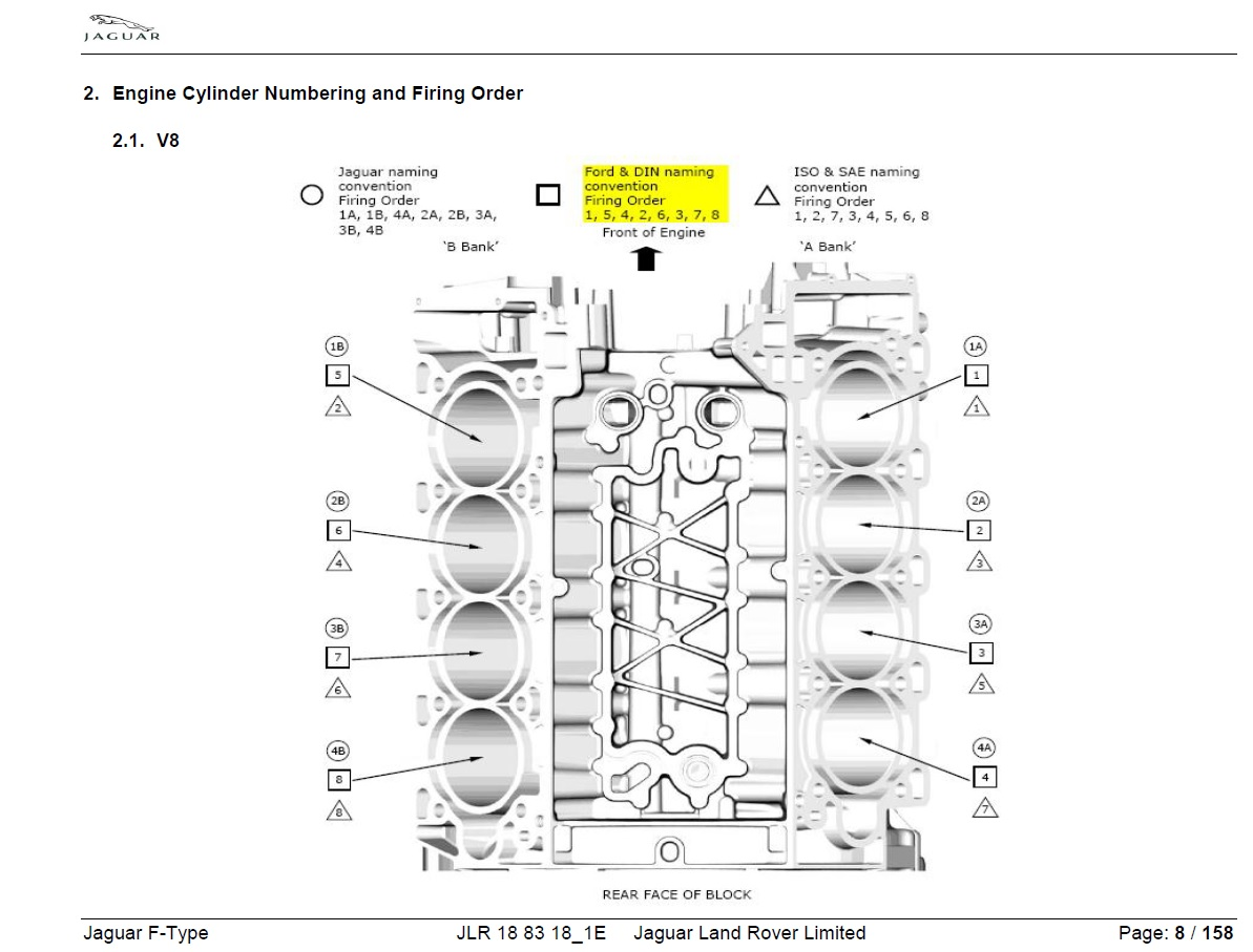 Wrg V8 Engine Firing Order Diagram