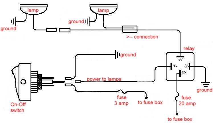 Wiring Diagram For Fog Lights Halo