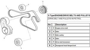 Changing Accessory Belt, Headlight adjusters, flushing coolant, etc  Jaguar Forums  Jaguar