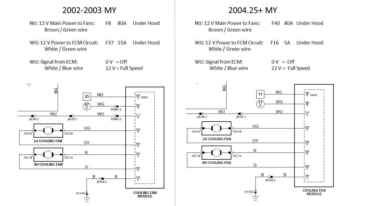Cooling Fan Control Module Diagram On Jaguar X Type Engine ... on