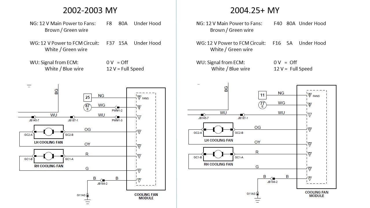 Cooling Fan Control Module Diagram On Jaguar X Type Engine ... on