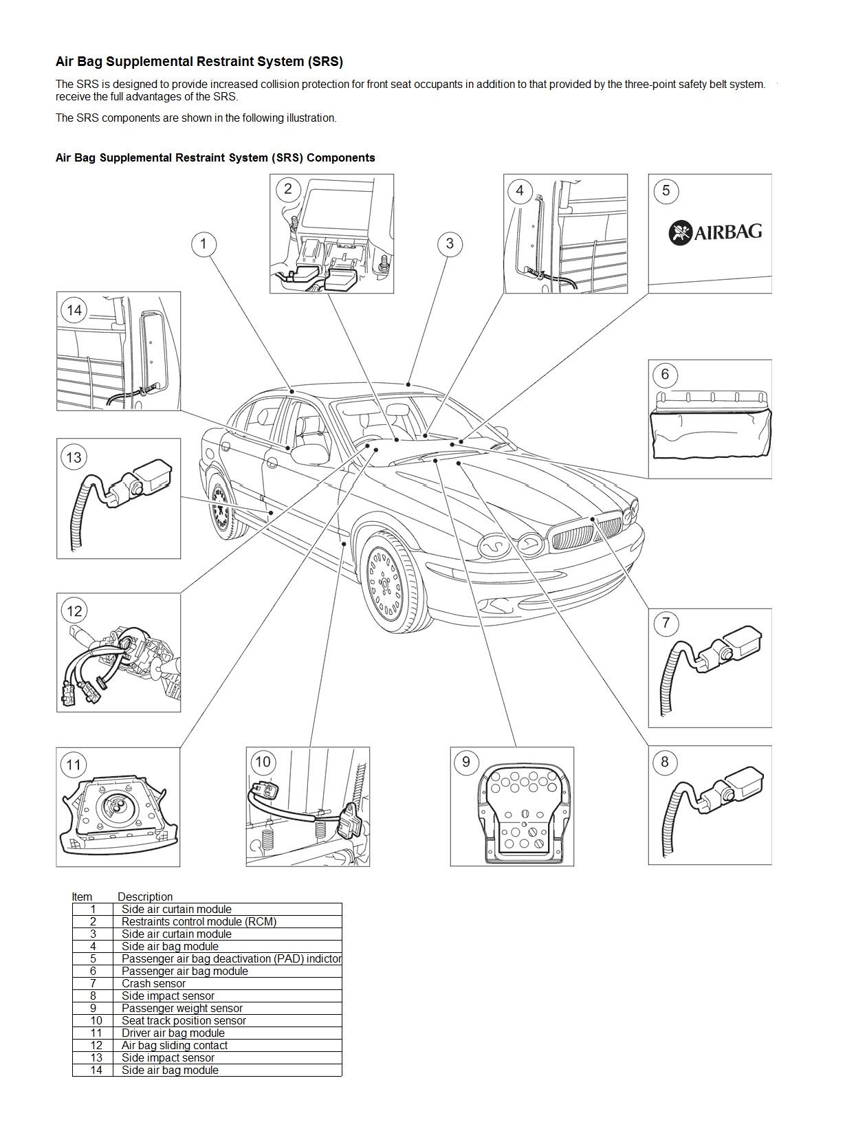 Airbag B Code