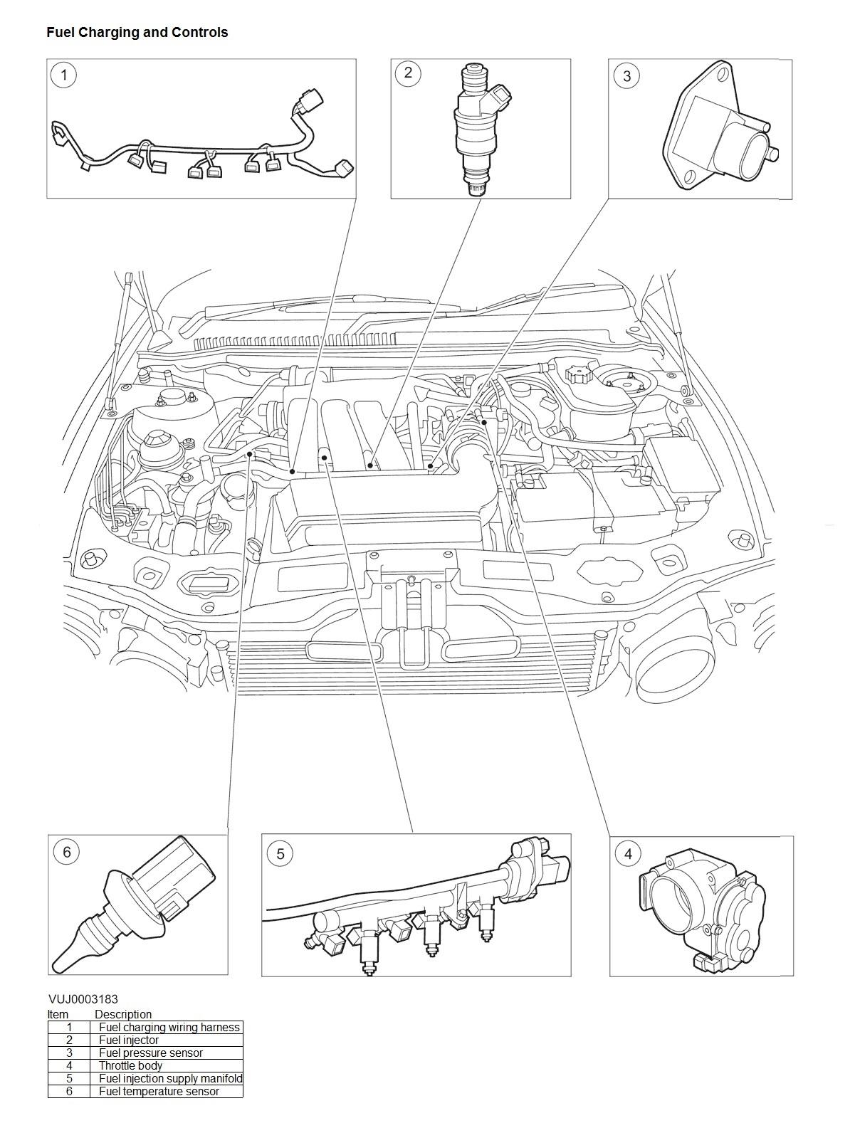Jaguar Battery Diagram
