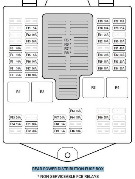 84819 faulty air suspension shows no error code 1 leojagger 145926 albums rear power distribution fuse box 9762 picture rear power distribution ?resize\=453%2C600\&ssl\=1 jaguar f11 fuse box diagram jaguar wiring diagrams jaguar fuse box diagram at crackthecode.co