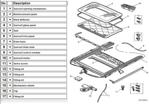 Service manual [How To Install A Sunroof In A 2000 Dodge Ram Van 2500]  Pontiac Sunfire Sunroof