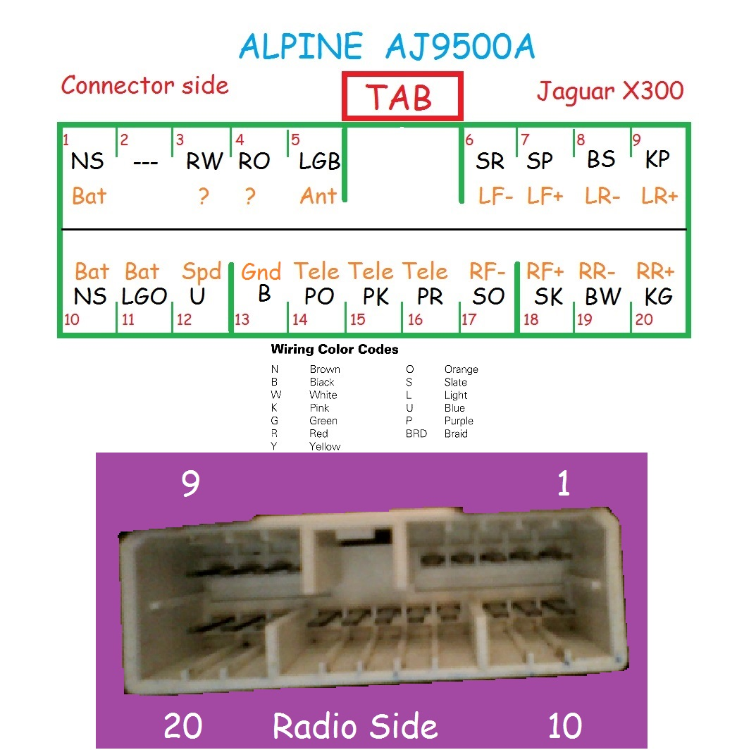 145211d1491613783 1995 xj6 speakers not working jaguar x300 alpine aj9500a untitledvvvvv?resize\\\=665%2C676\\\&ssl\\\=1 1985 winnebago elandan wiring diagrams kitchen & dining room  at honlapkeszites.co
