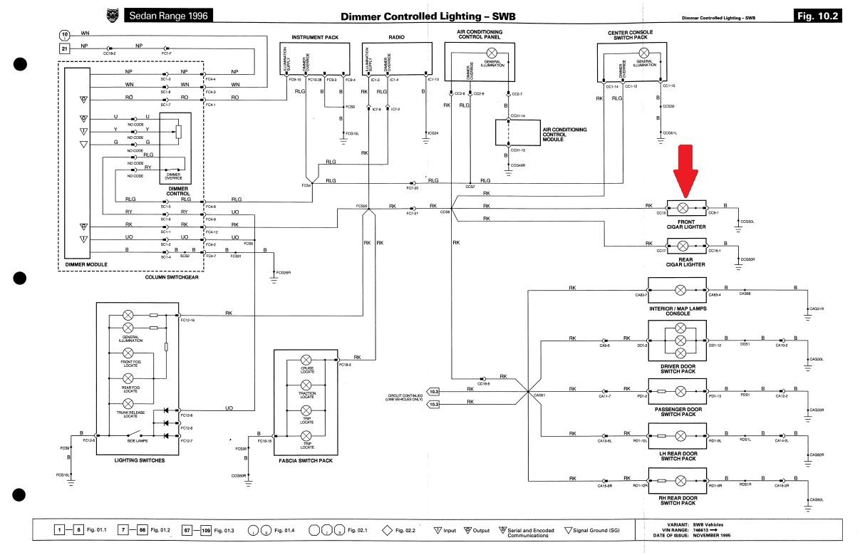 96 Mazda B Fuse Box Diagram