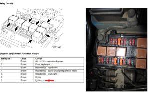 How mon is the P1367 fault code (XJR 1998)?  Jaguar Forums  Jaguar Enthusiasts Forum