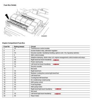 Jaguar Xj8 Fuse Box Location  Wiring Diagram
