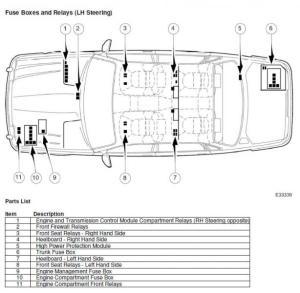 Battery goes flat after 3 days XJR V8 supercharged 2003  Page 2  Jaguar Forums  Jaguar