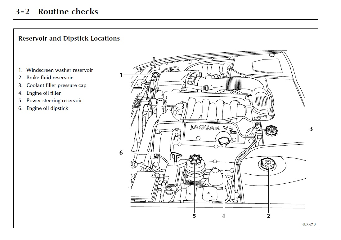 jaguar xjs engine diagram 2003