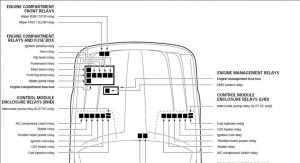 Jaguar Xj8 Fuse Diagram Engine Fault Light Jaguar Wiring