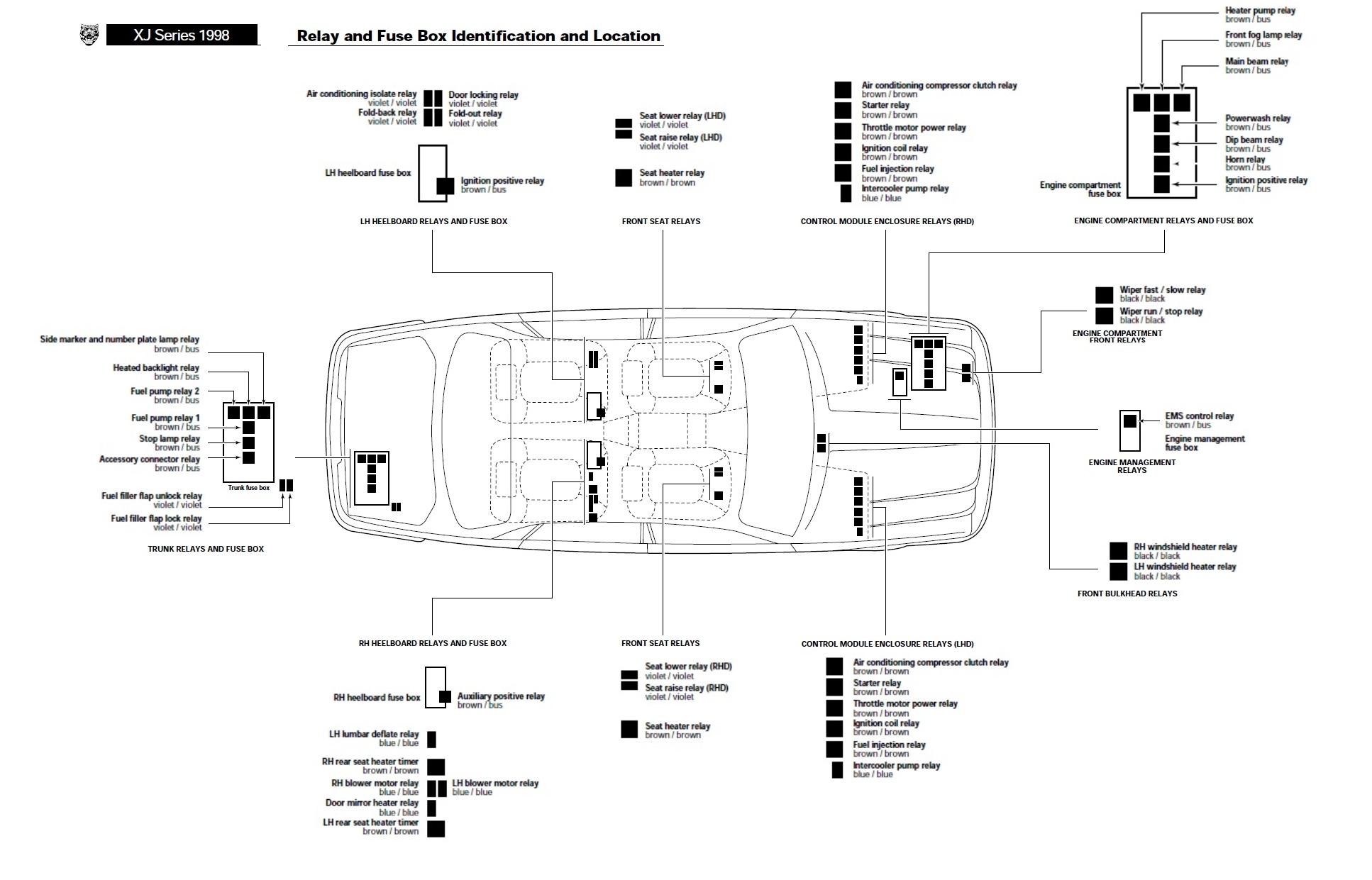 Fantastic 1974 Jaguar Xj6 Wiring Receptacles Wiring Yamaha At3 ...