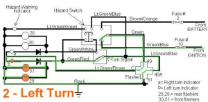 Understanding the Turn signal wiring diagram  Jaguar