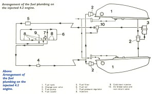 1971 XJ6 Build  Page 2  Jaguar Forums  Jaguar
