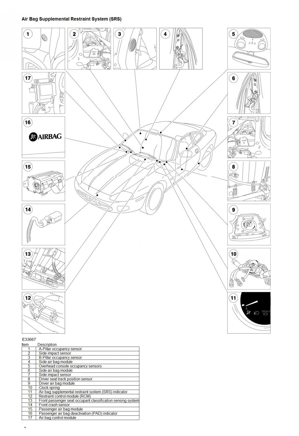 Airbag Warning Light Codes