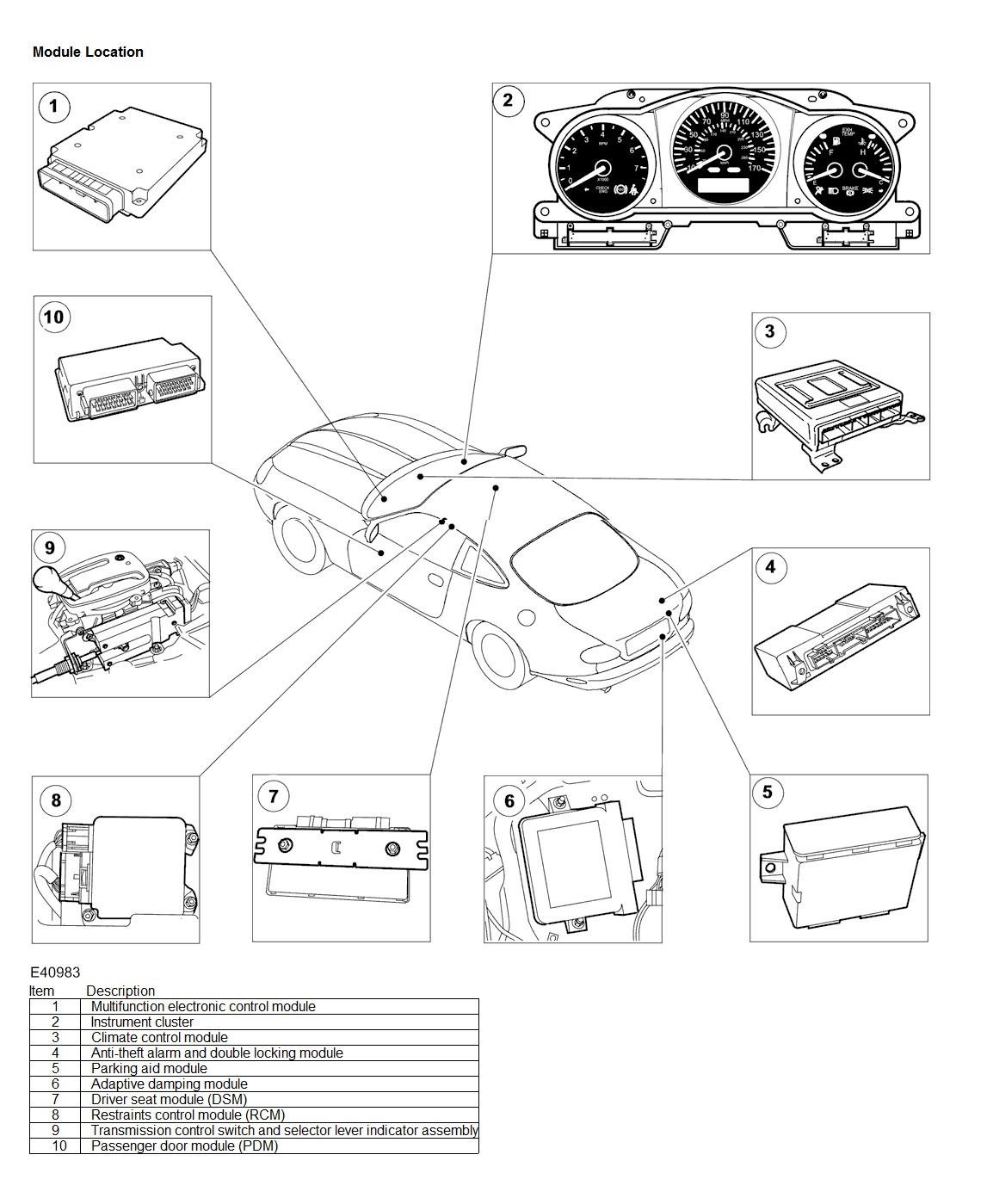 Jaguar X Type Fuse Box Location