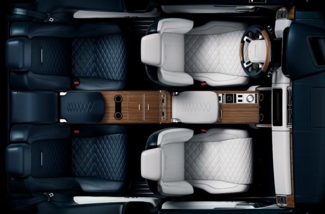 Jaguarforums.com Jaguar Land Rover Range Rover SV Coupe