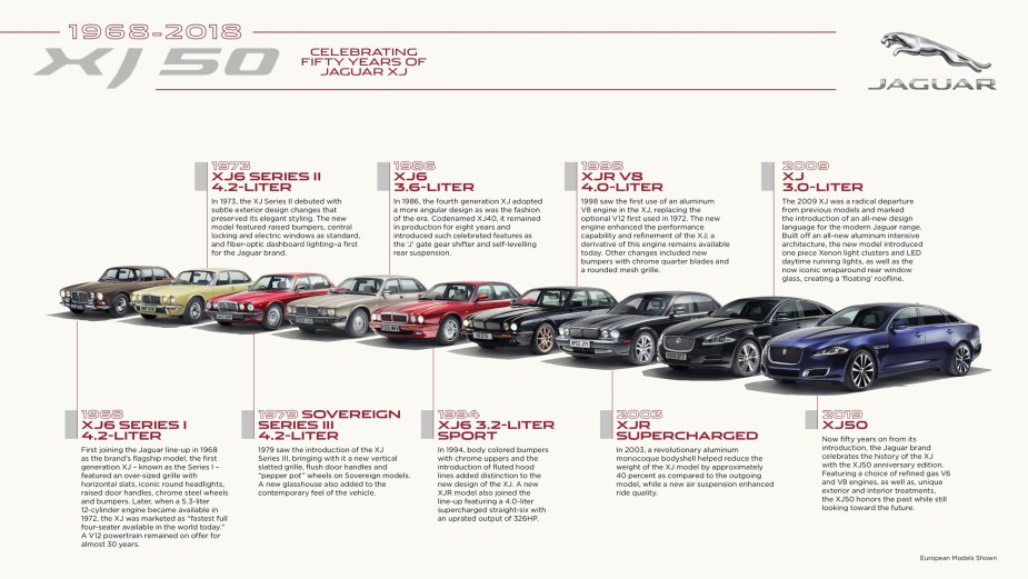 Jaguarforums.com 2019 Jaguar XJ XJ50 50th Anniversary