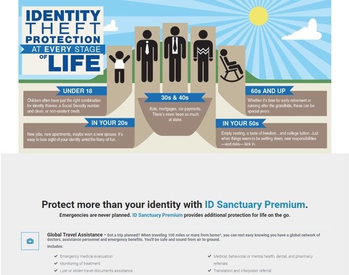 case_idsanctuary3