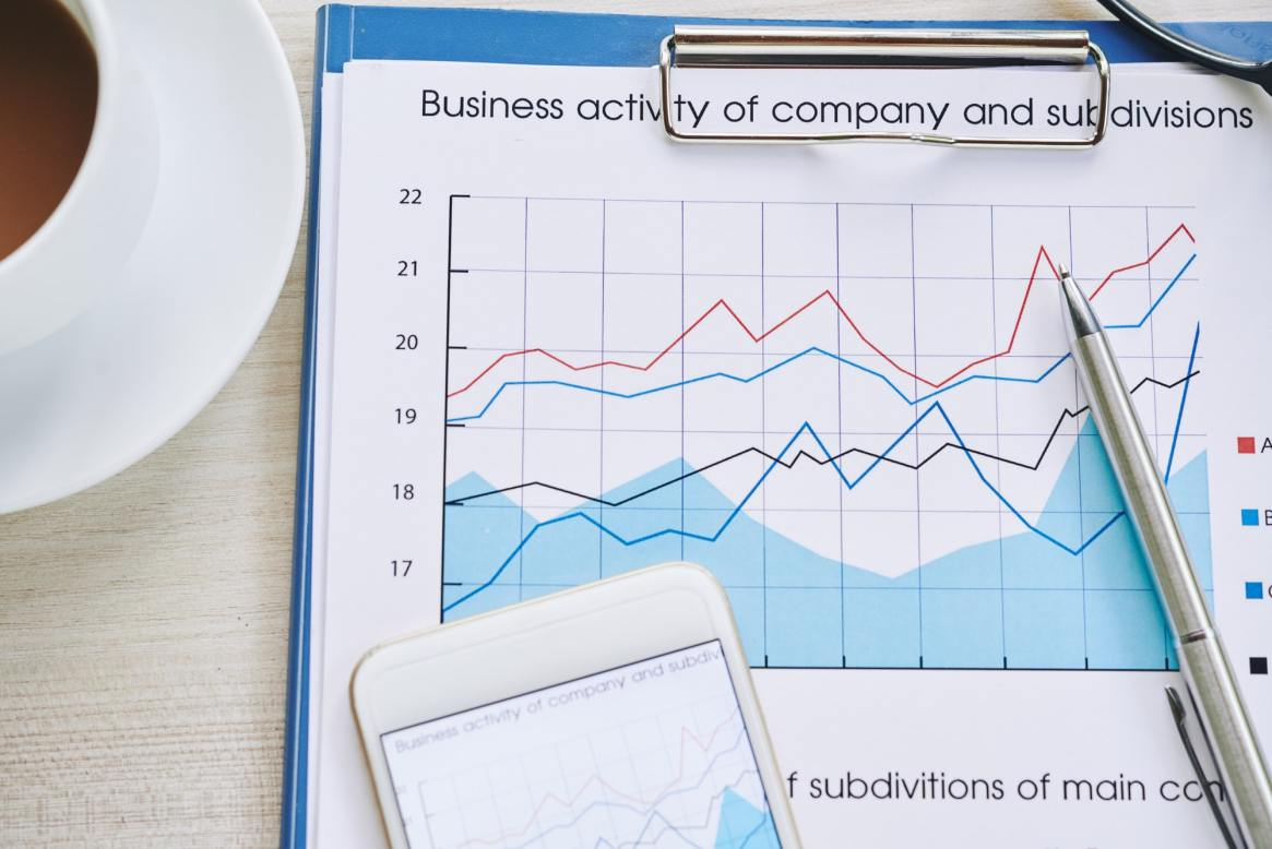 Business activity analysis