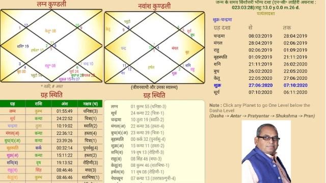 Amitabh Bachchan पर कोरोना संक्रमण का ज्योतिषीय कारण 1