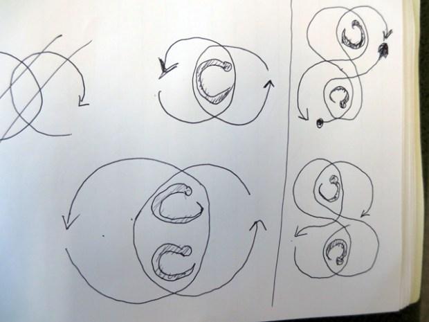 2本の輪針で1つもしくは2つのものを編む場合(右の方の走り書きは無視してください)