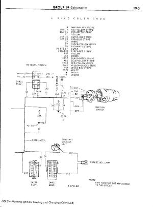 Ford A4ld Neutral Safety Switch Wiring Diagram Ford Free