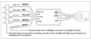 Technical  Using a trailer wire converter