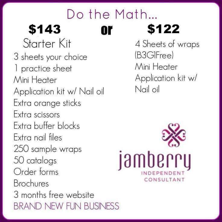 Why Everyone Should Get a Jamberry Starter Kit - Jambeautiful