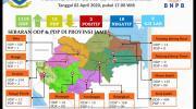 Update data gugus penanganan covid-19 provinsi jambi. Foto: Uda/Jambiseru.com
