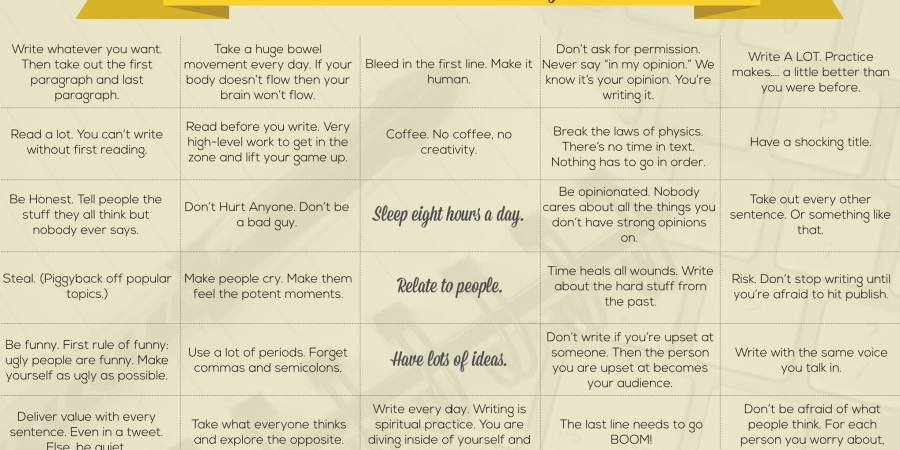 33 Tips To Being A Better Writer (Plus One Key To Creativity)