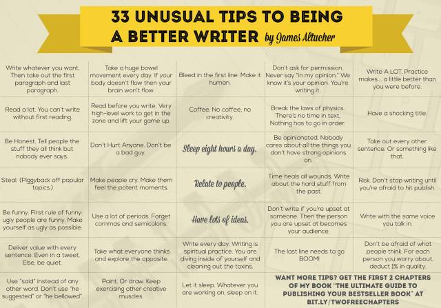12 Tips To Being A Better Writer (Plus One Key To Creativity