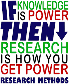 Web poster: if knowledge is power, then research is how you get power.