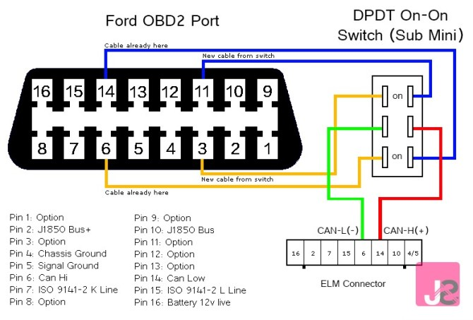 ford obd ii wiring diagram  center wiring diagram pale