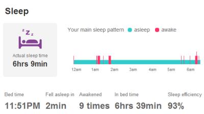 Flex Sleep Numbers