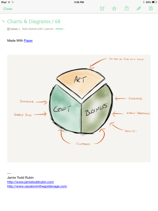Paper in Evernote