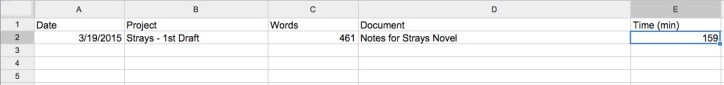 Google Docs Writing Tracker project progress