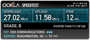 Speed Test - Cox