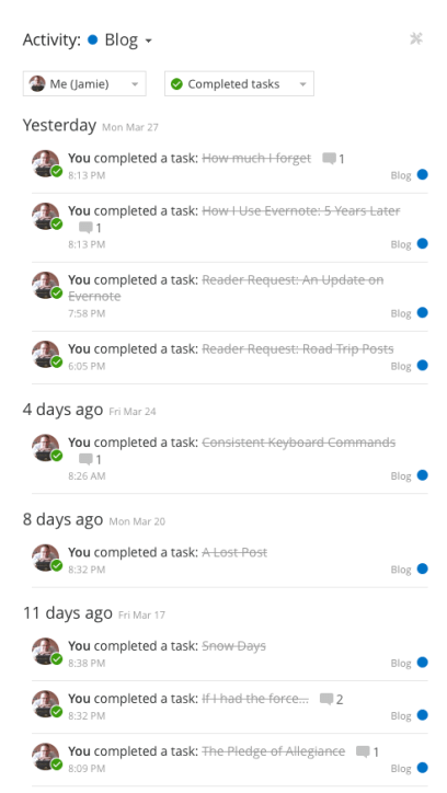 Recent Blog activity in Todoist