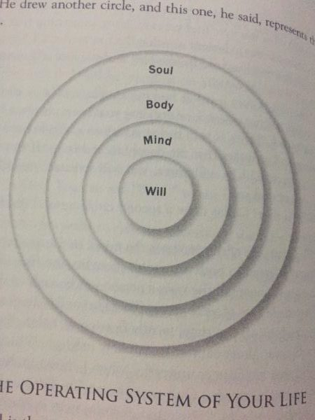 Elements of You