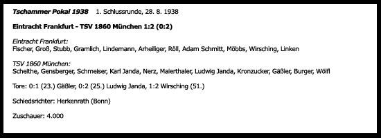 Die Mannschaftsaufstellungen im Tschammer-Pokal 1938 (Ludwig und Karl Janda bei 1860 München)