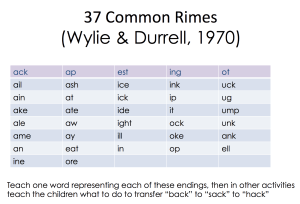 Onset rime word families