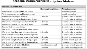 How to quickly create an epub file from word jane friedman the self publishing checklist editorial production and distribution fandeluxe Choice Image